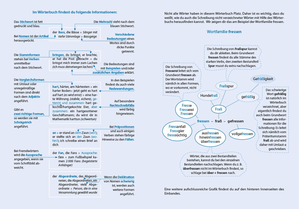 Österreichisches Wörterbuch, Kompaktausgabe